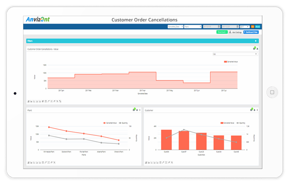 manufacturing quality analytics software