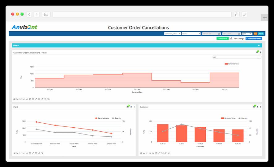 manufacturing predictive analytics software