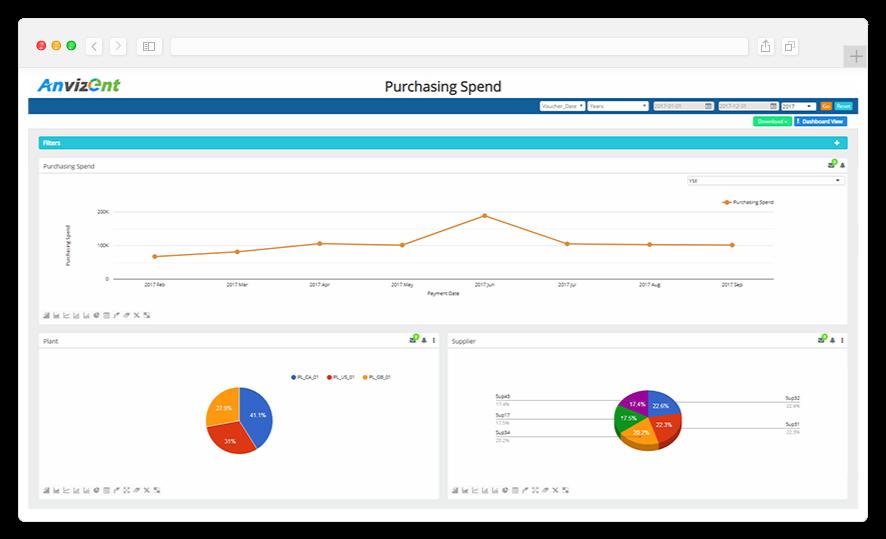 manufacturing customer analytics software