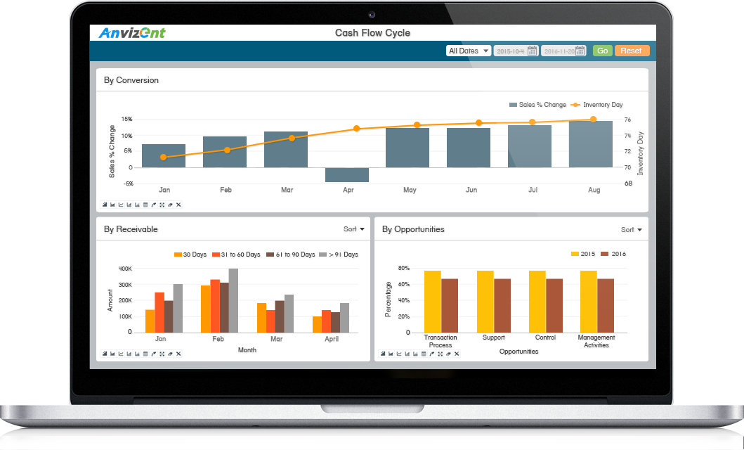 manufacturing hr analytics software
