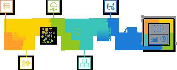 manufacturing bi platform