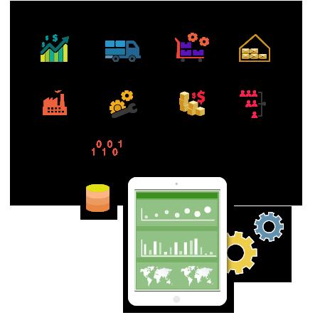 manufacturing inventory analytics platform