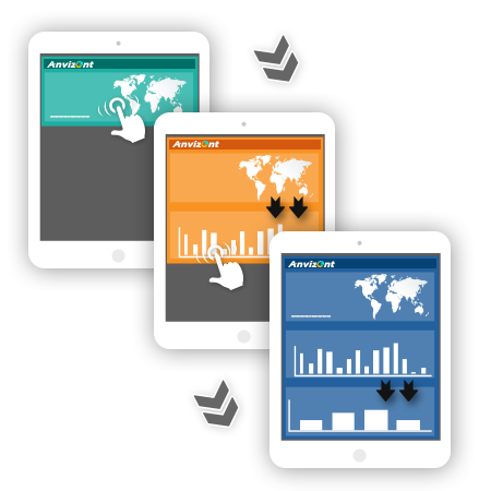 manufacturing business performance analytics platform
