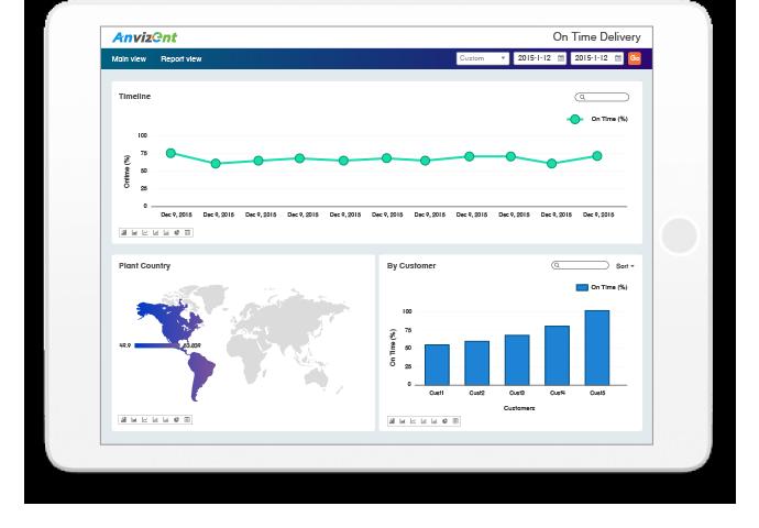 manufacturing business intelligence platform