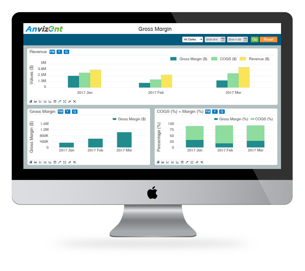 manufacturing business dashboards